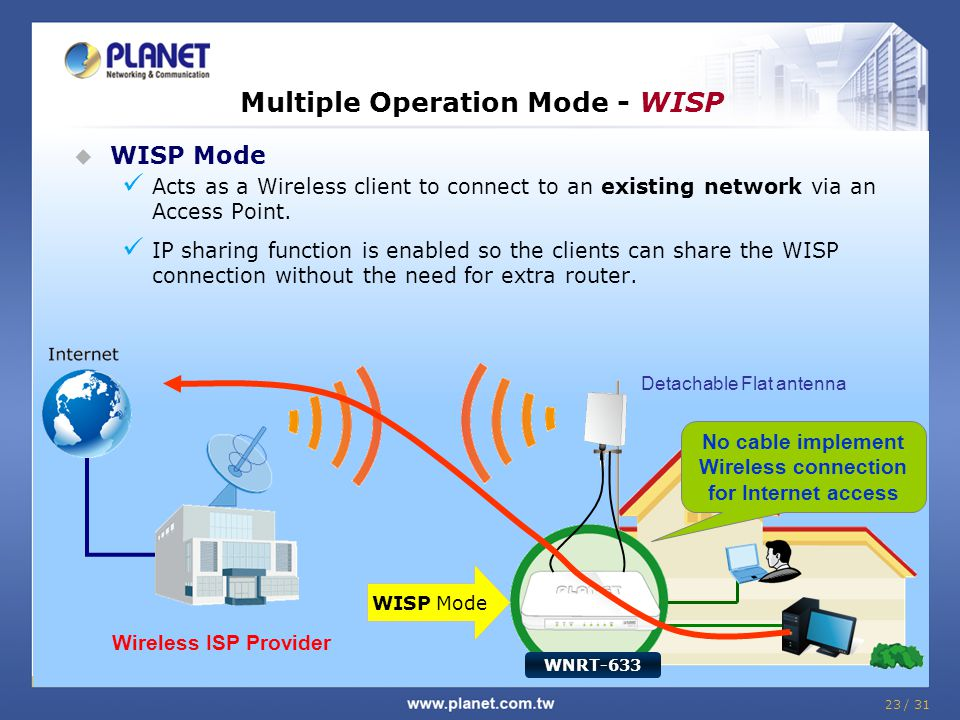 Multiple Operation Mode - WISP Wireless connection for Internet access
