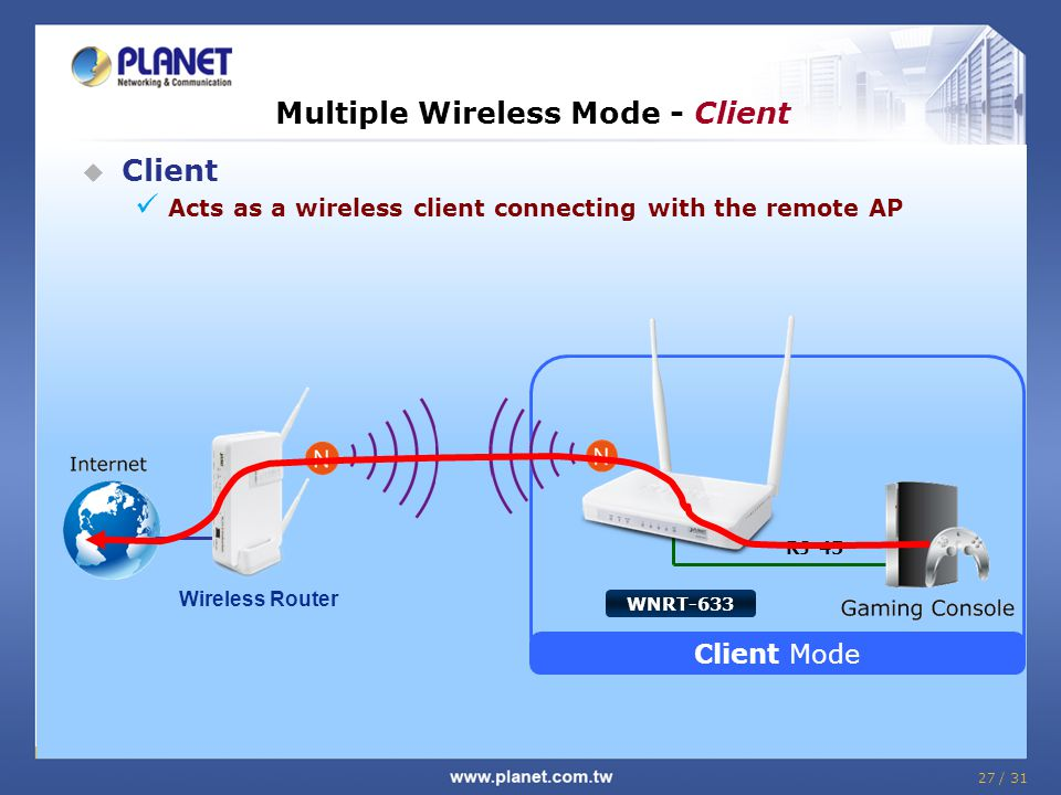 Multiple Wireless Mode - Client