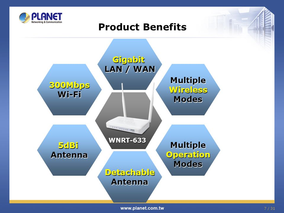 Product Benefits Gigabit LAN / WAN Multiple 300Mbps Wireless Wi-Fi