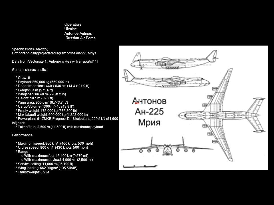 Operators Ukraine Antonov Airlines Russian Air Force