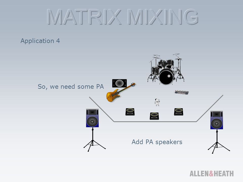 Application 4 So, we need some PA Add PA speakers