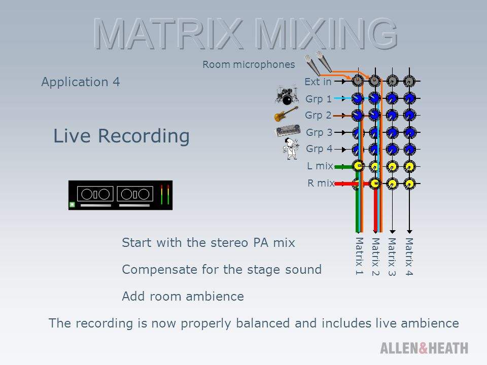 Live Recording Application 4 Start with the stereo PA mix