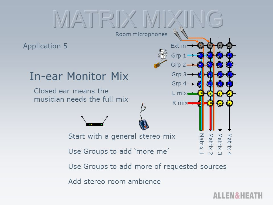 In-ear Monitor Mix Application 5