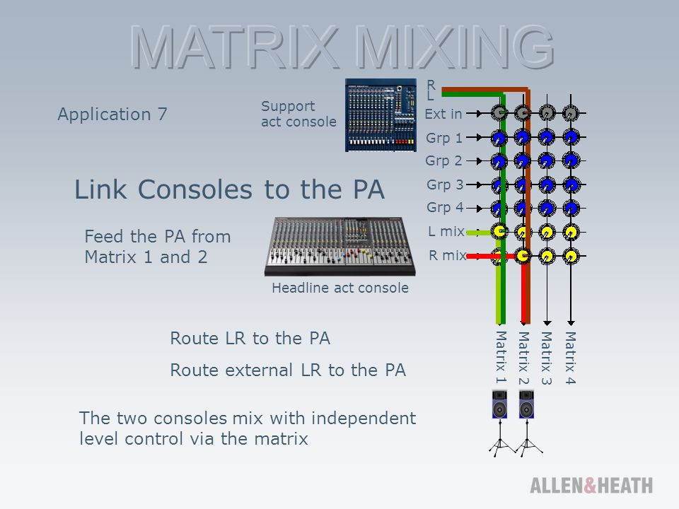 Link Consoles to the PA Application 7 Feed the PA from Matrix 1 and 2