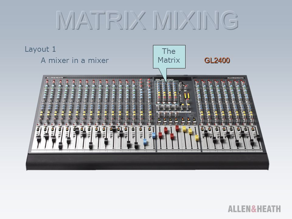 Layout 1 The Matrix A mixer in a mixer GL2400
