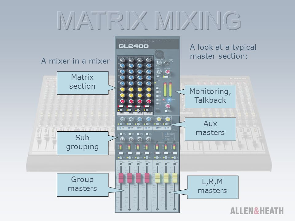 A look at a typical master section: