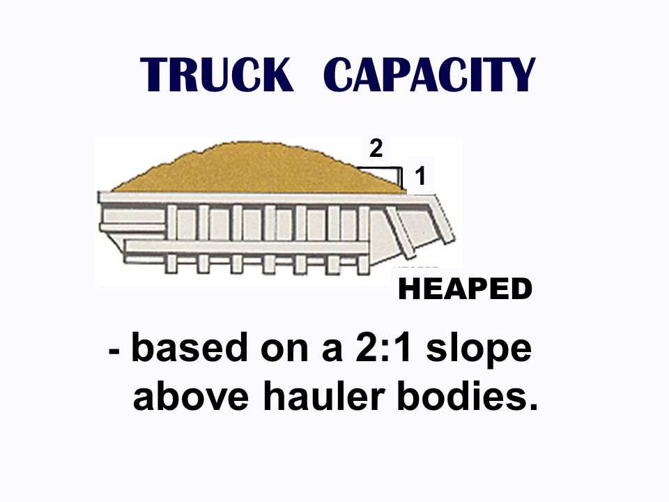 TRUCK CAPACITY - based on a 2:1 slope above hauler bodies. HEAPED 2 1