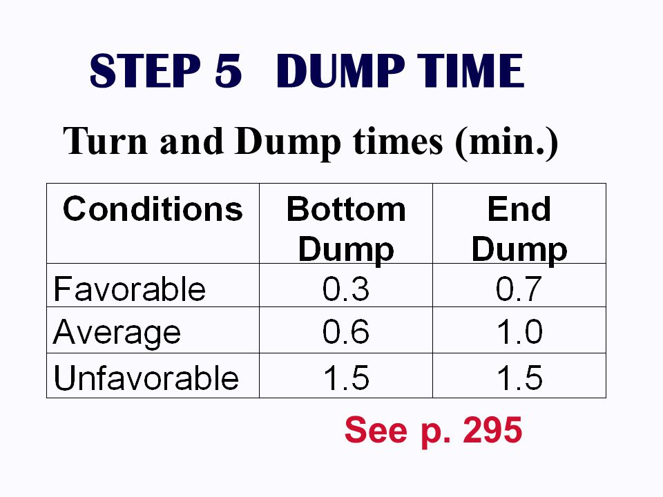 STEP 5 DUMP TIME Turn and Dump times (min.) See p. 295