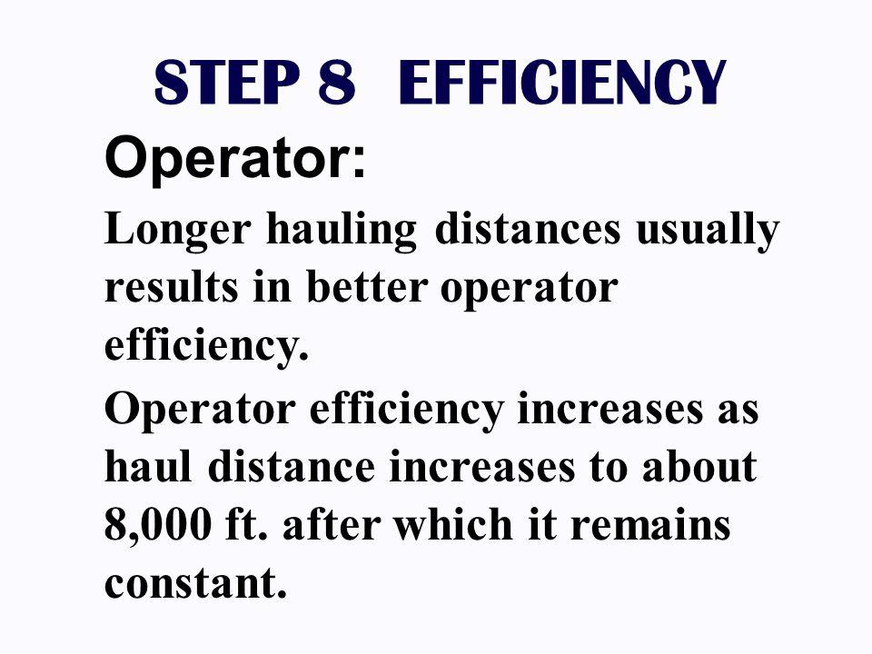 STEP 8 EFFICIENCY Operator: