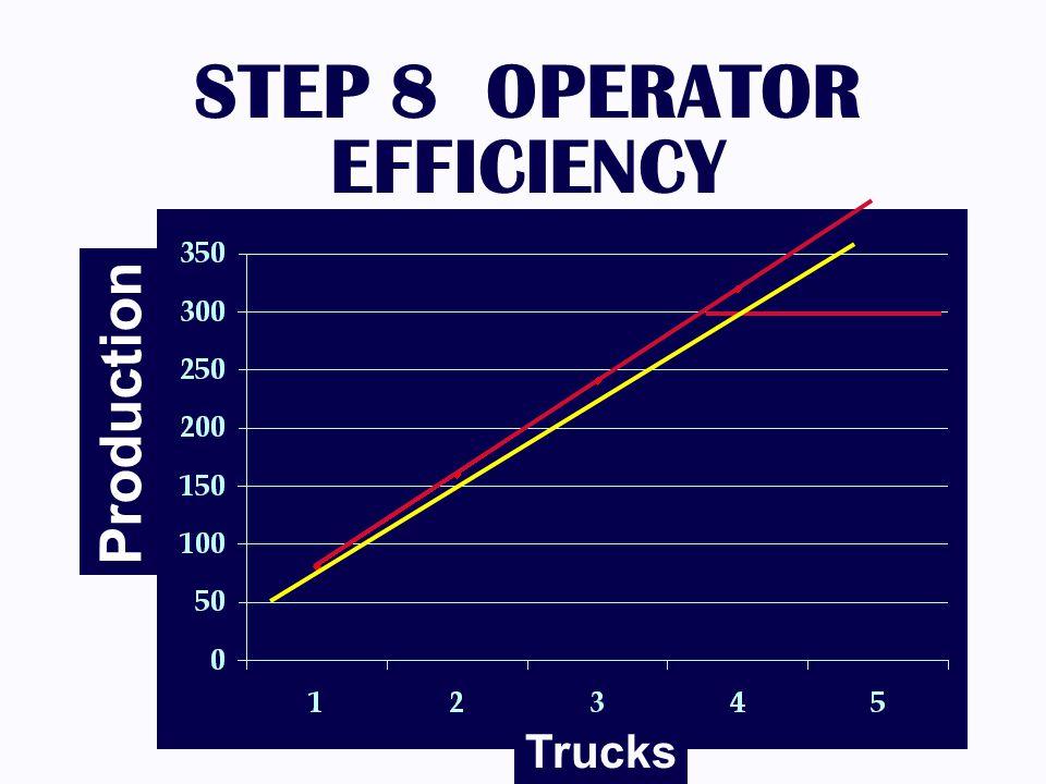 STEP 8 OPERATOR EFFICIENCY