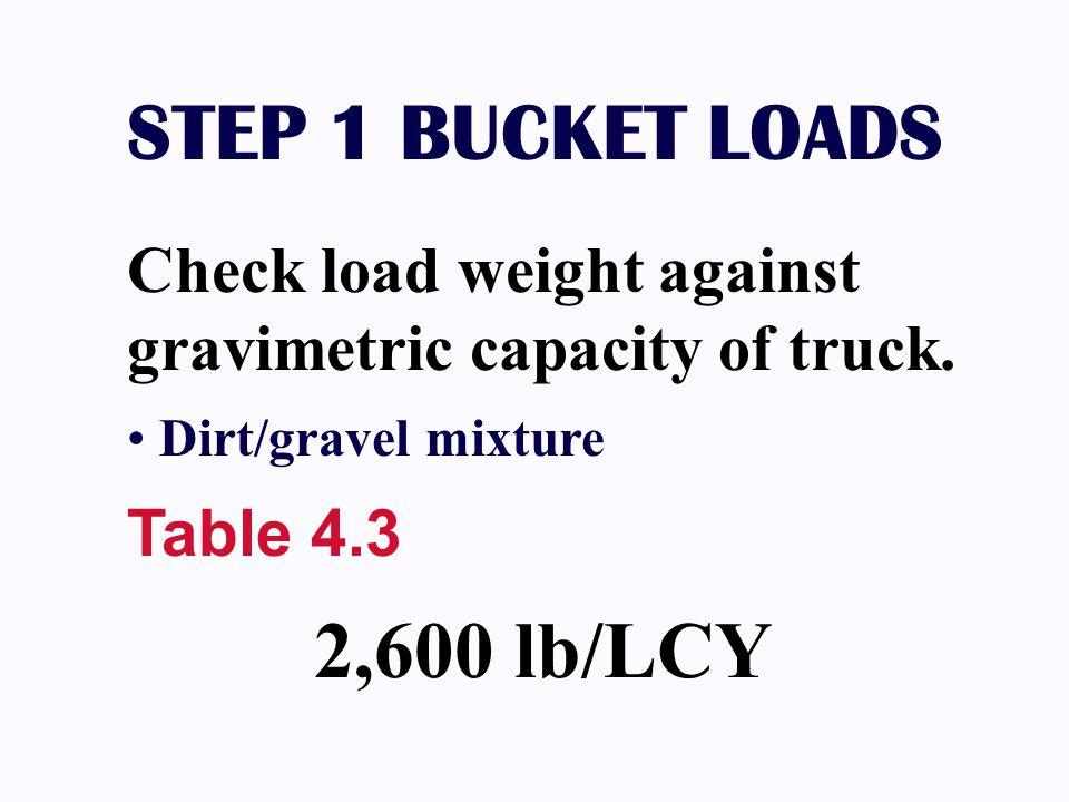 STEP 1 BUCKET LOADS 2,600 lb/LCY