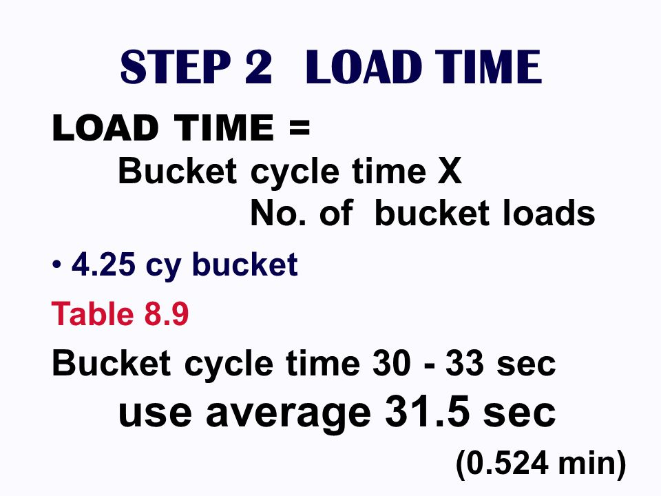 STEP 2 LOAD TIME (0.524 min) LOAD TIME = Bucket cycle time X