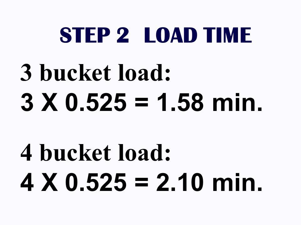 3 bucket load: 3 X 0.525 = 1.58 min. 4 bucket load: