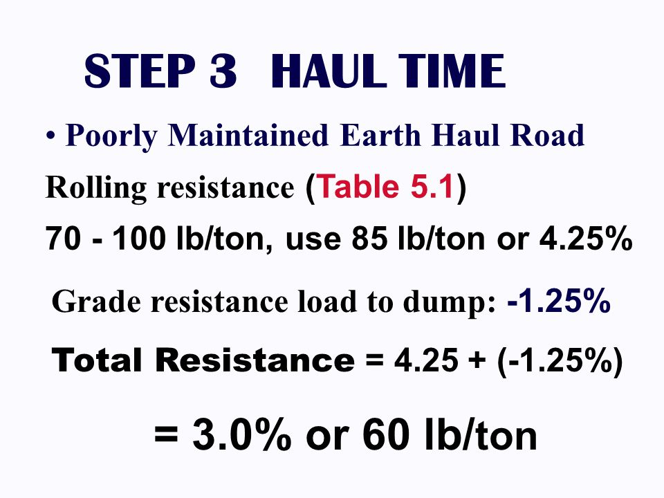 STEP 3 HAUL TIME = 3.0% or 60 lb/ton Poorly Maintained Earth Haul Road