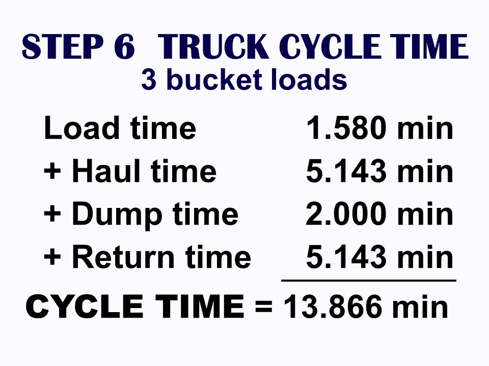 STEP 6 TRUCK CYCLE TIME Load time 1.580 min + Haul time 5.143 min