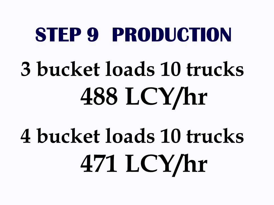 STEP 9 PRODUCTION 3 bucket loads 10 trucks 488 LCY/hr