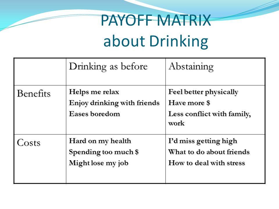 PAYOFF MATRIX about Drinking