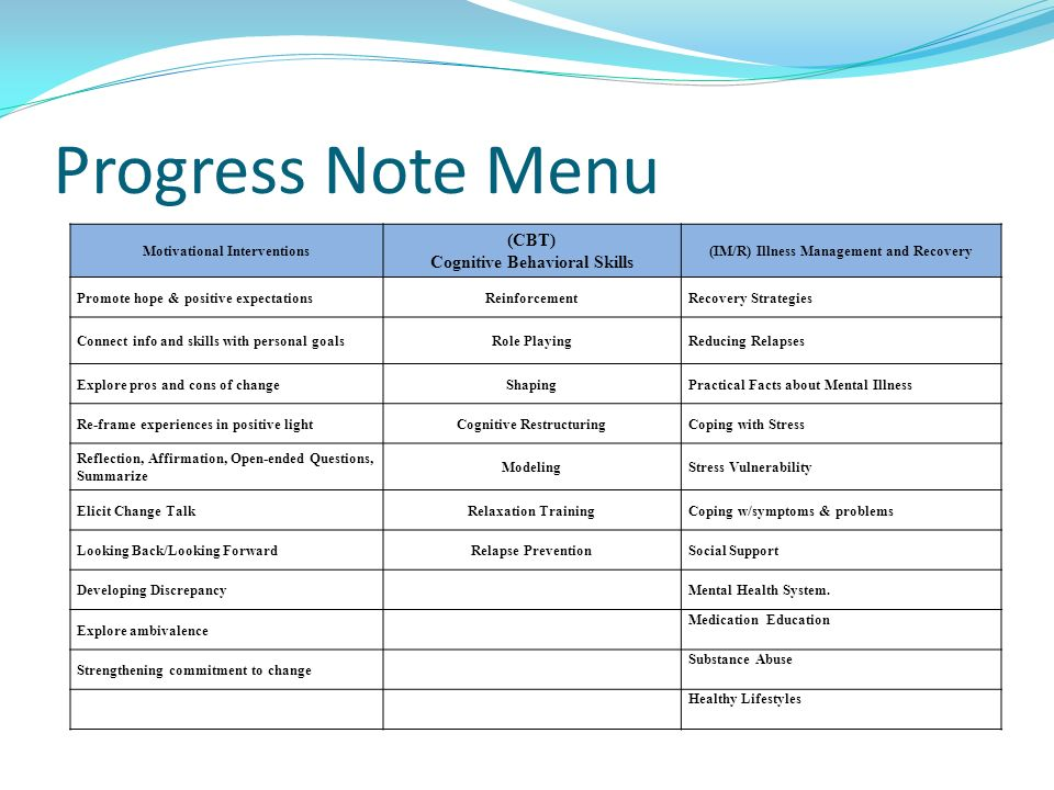 Progress Note Menu (CBT) Cognitive Behavioral Skills