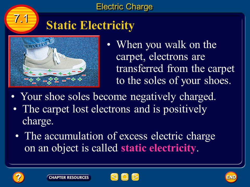 Electric Charge 7.1. Static Electricity. When you walk on the carpet, electrons are transferred from the carpet to the soles of your shoes.