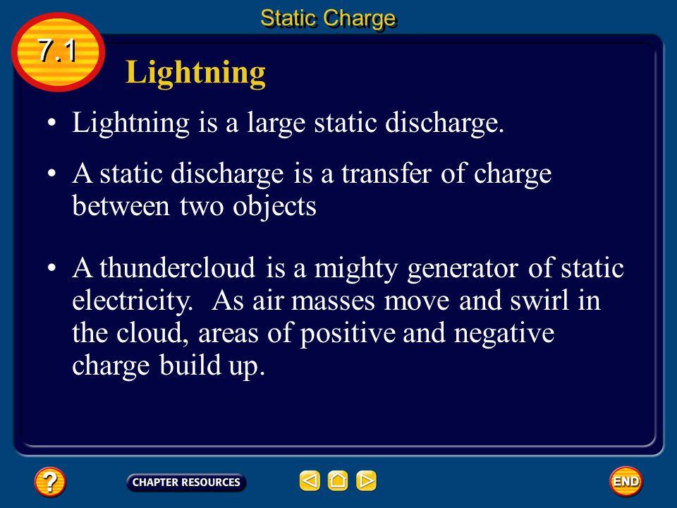 Lightning 7.1 Lightning is a large static discharge.