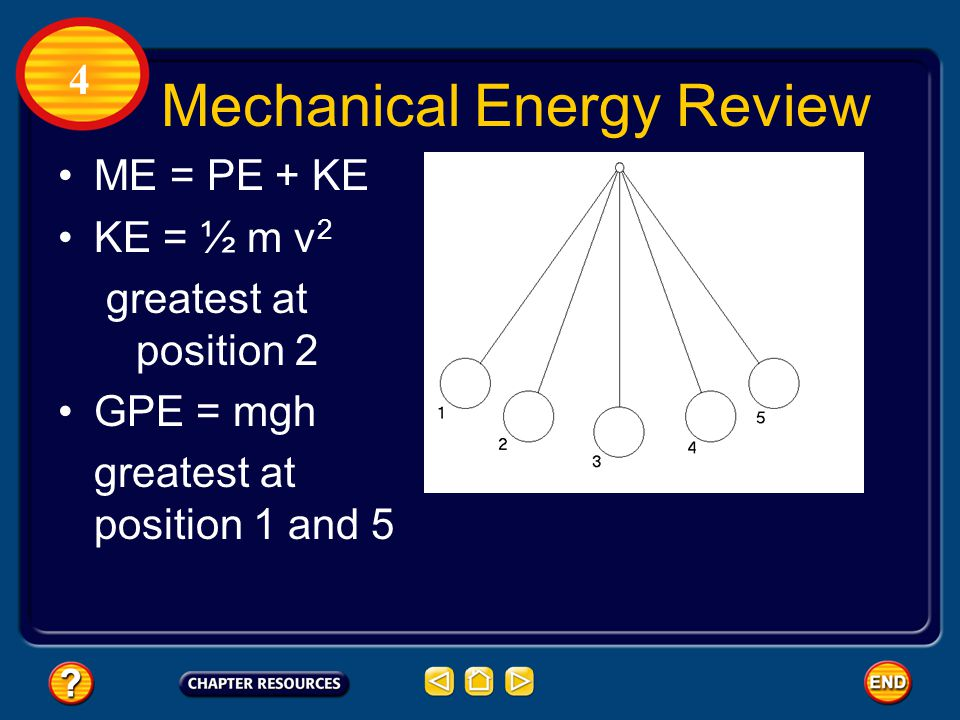 Mechanical Energy Review