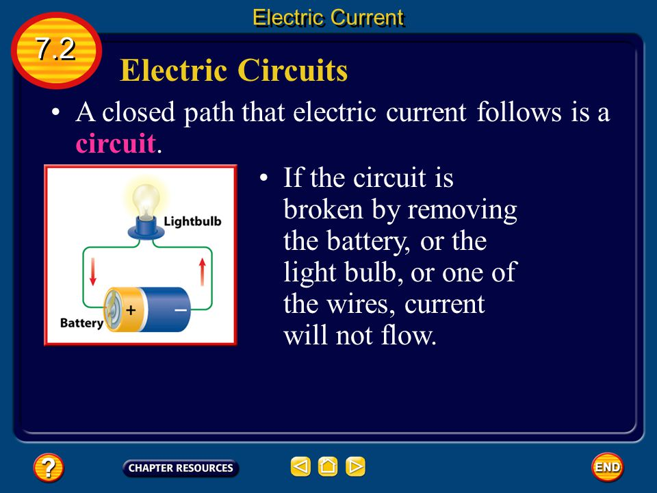 Electric Current 7.2. Electric Circuits. A closed path that electric current follows is a circuit.