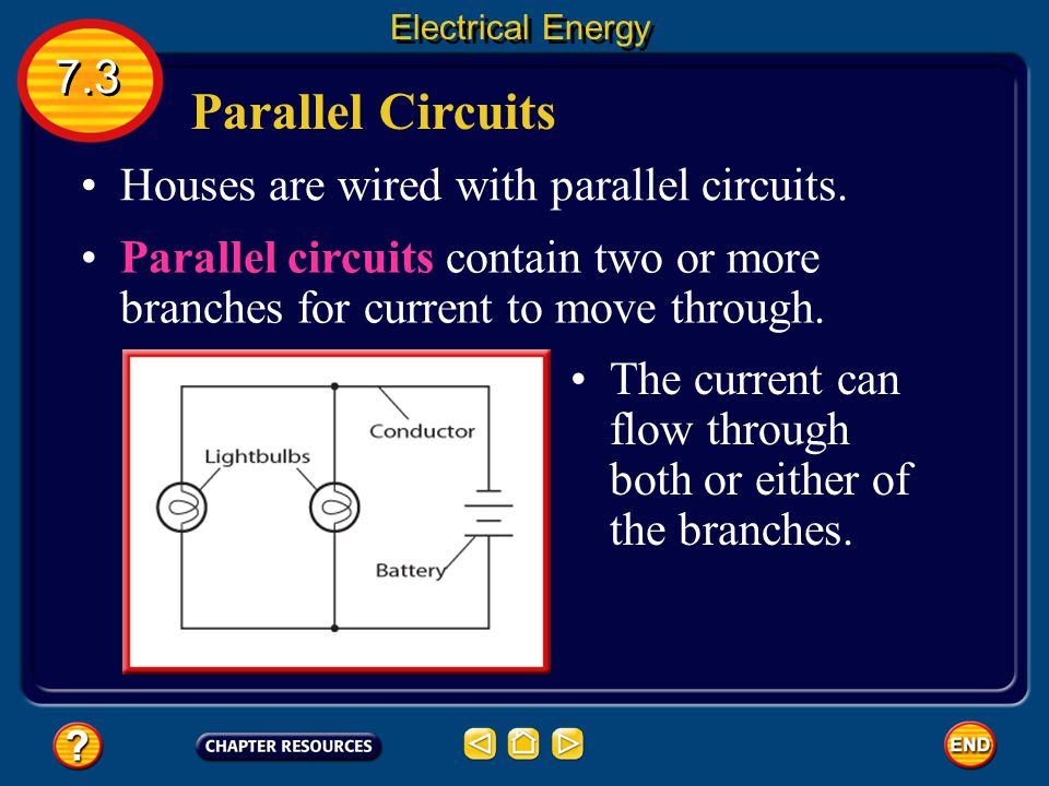 Parallel Circuits 7.3 Houses are wired with parallel circuits.