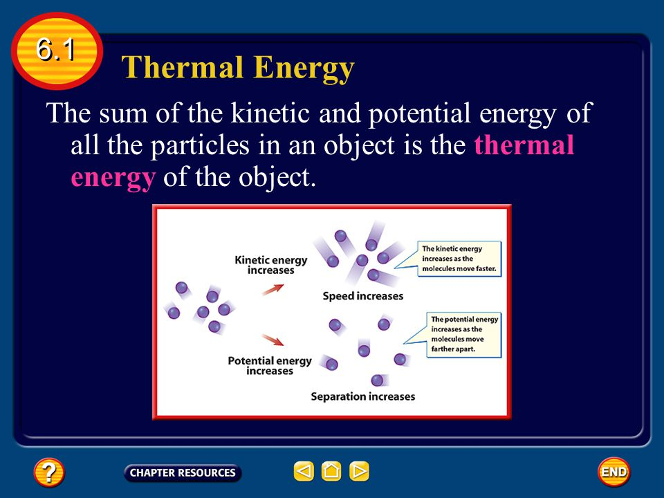 6.1 Thermal Energy.