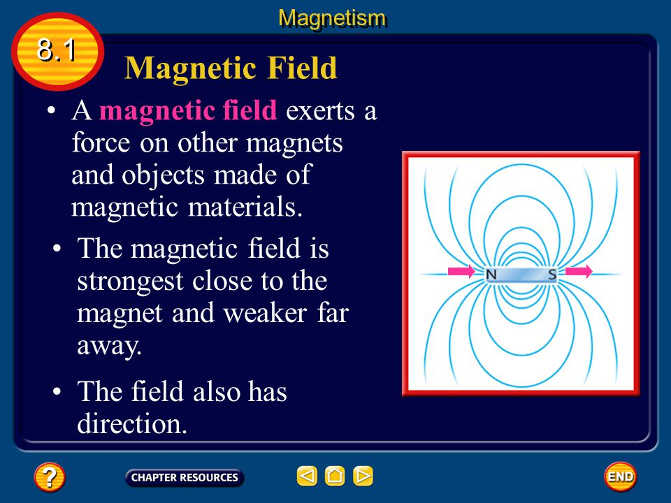 Magnetism 8.1. Magnetic Field. A magnetic field exerts a force on other magnets and objects made of magnetic materials.