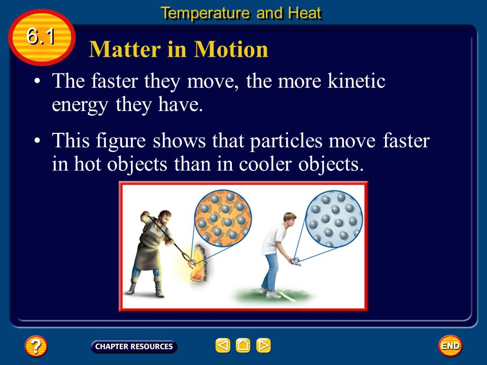 Temperature and Heat 6.1. Matter in Motion. The faster they move, the more kinetic energy they have.