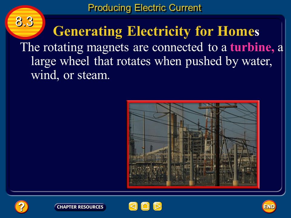 Generating Electricity for Homes