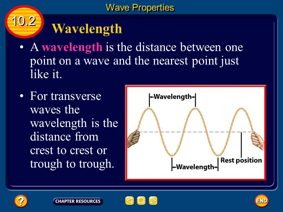 Wave Properties 10.2. Wavelength. A wavelength is the distance between one point on a wave and the nearest point just like it.