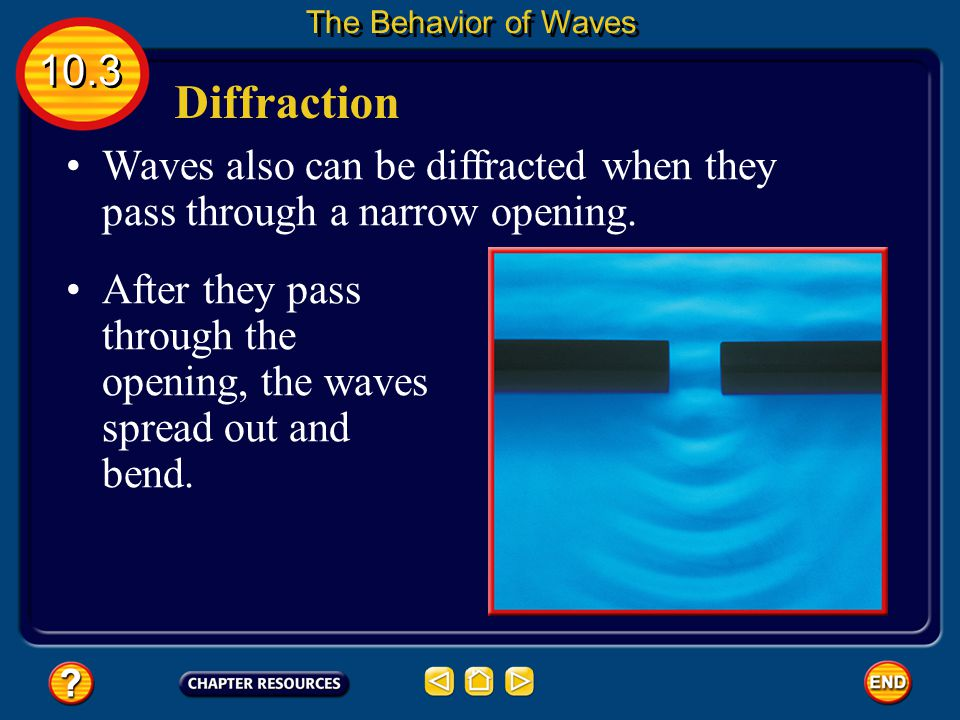 The Behavior of Waves 10.3. Diffraction. Waves also can be diffracted when they pass through a narrow opening.