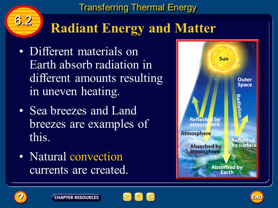 Radiant Energy and Matter