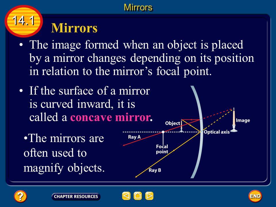 Mirrors 14.1. Mirrors.