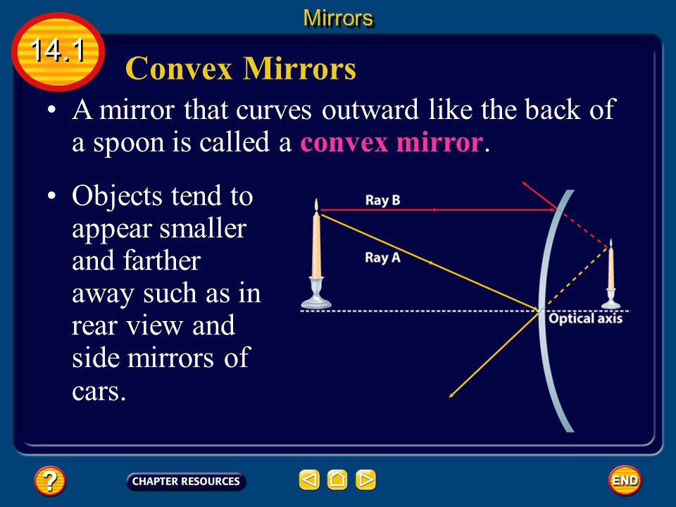 Mirrors 14.1. Convex Mirrors. A mirror that curves outward like the back of a spoon is called a convex mirror.