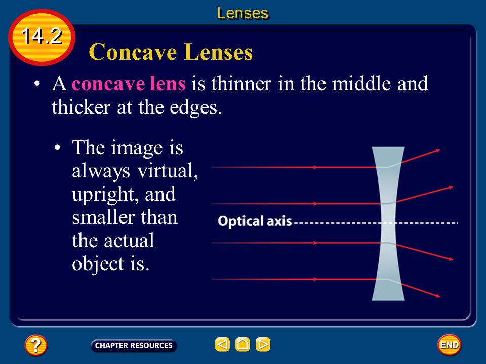 Lenses 14.2. Concave Lenses. A concave lens is thinner in the middle and thicker at the edges.