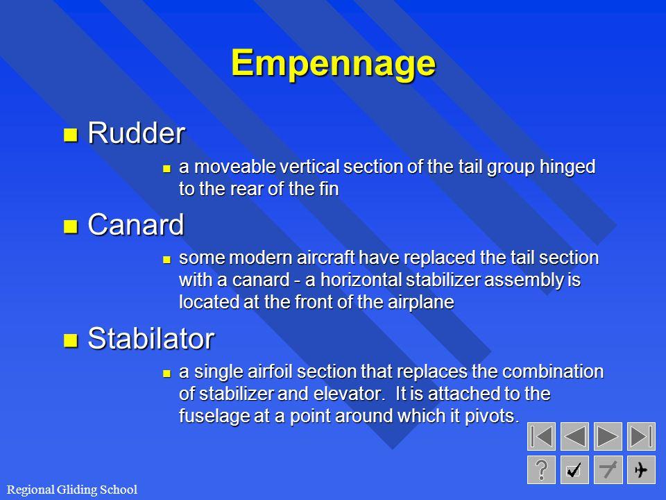 Empennage Rudder Canard Stabilator