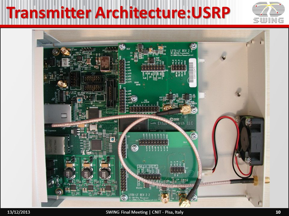 Transmitter Architecture:USRP