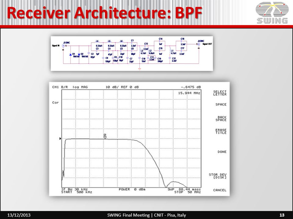 Receiver Architecture: BPF