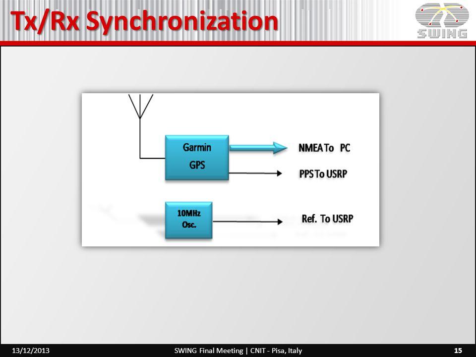 Tx/Rx Synchronization
