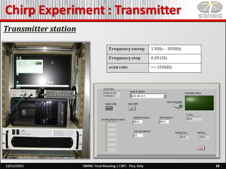 Chirp Experiment : Transmitter
