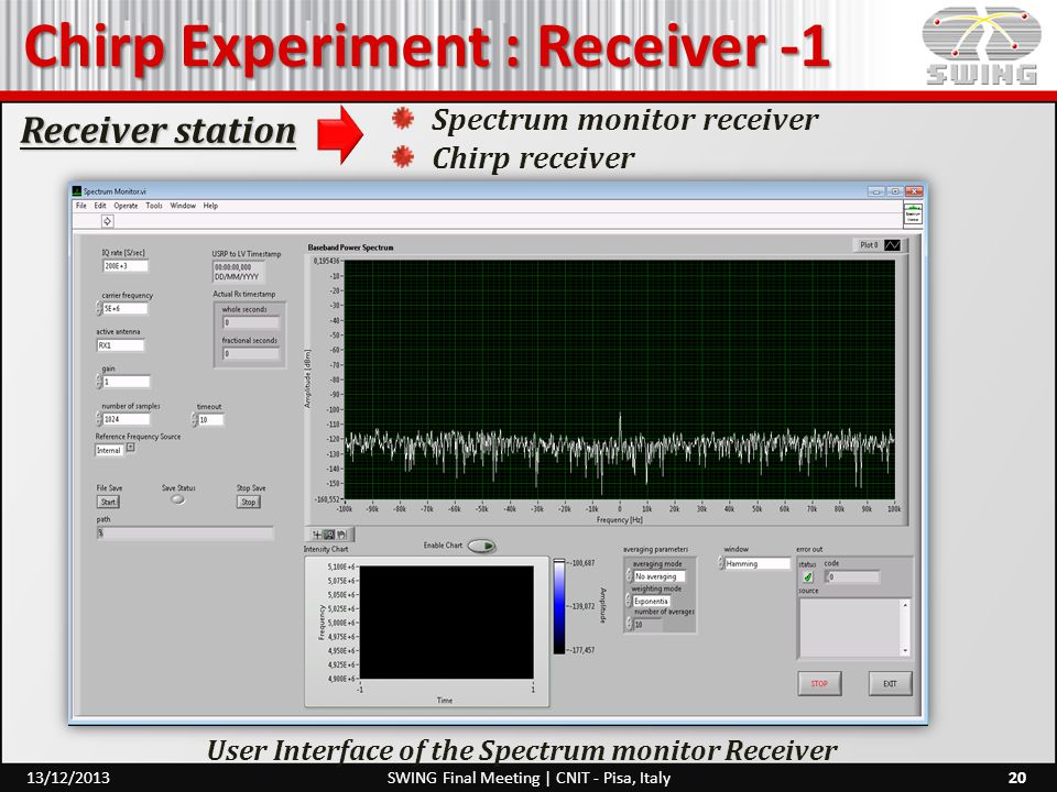 Chirp Experiment : Receiver -1
