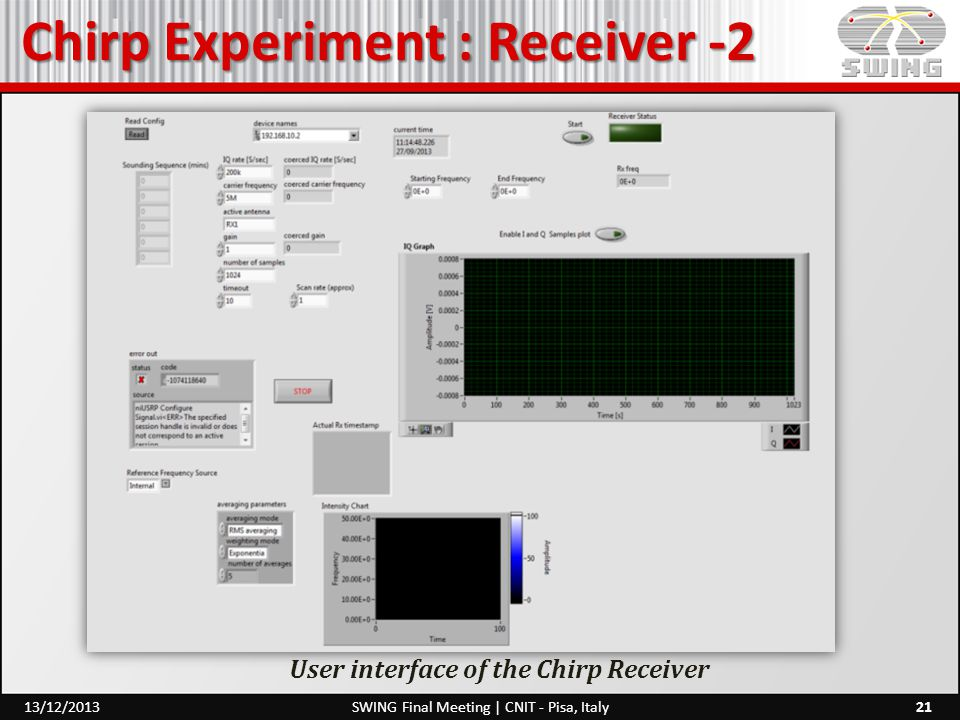 Chirp Experiment : Receiver -2