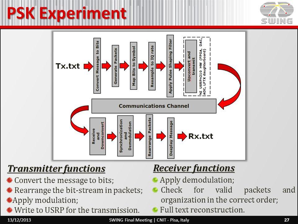 Transmitter functions