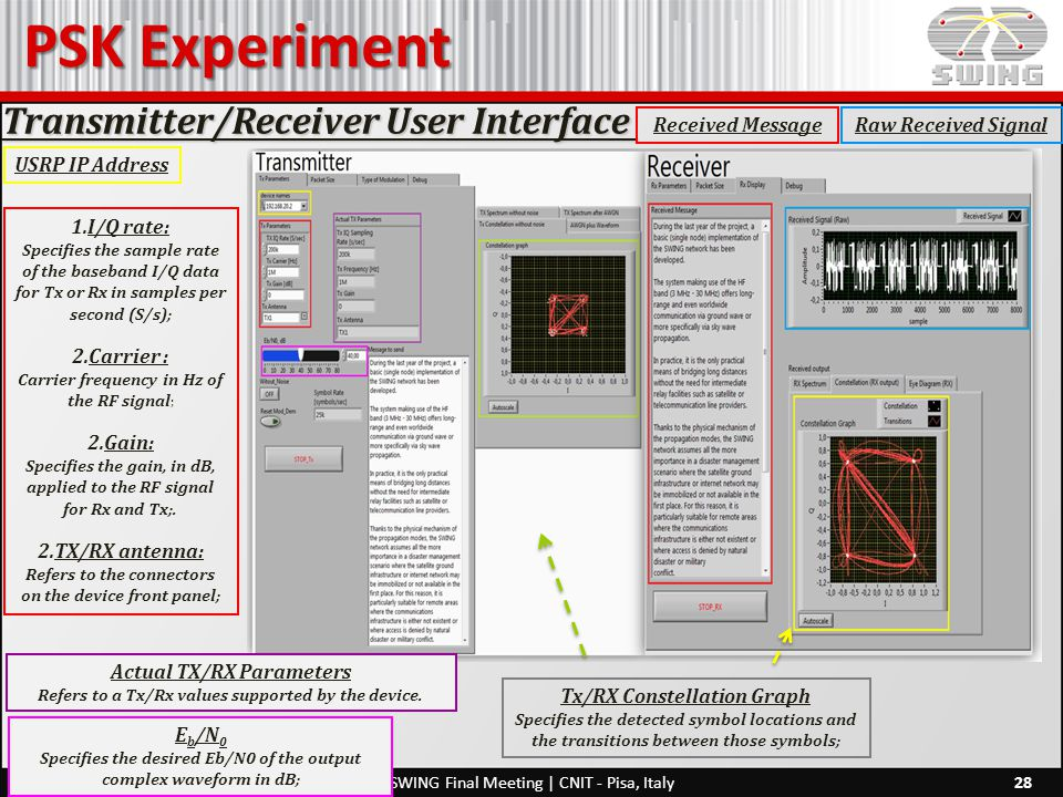 PSK Experiment Transmitter/Receiver User Interface Received Message