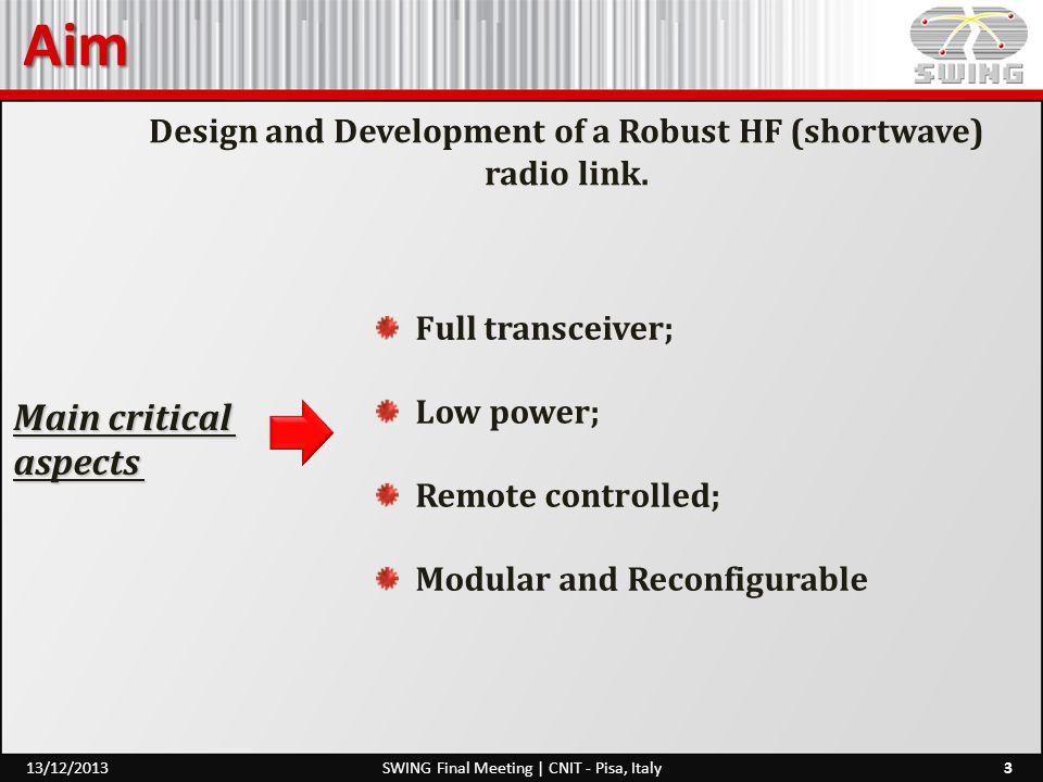 Design and Development of a Robust HF (shortwave) radio link.