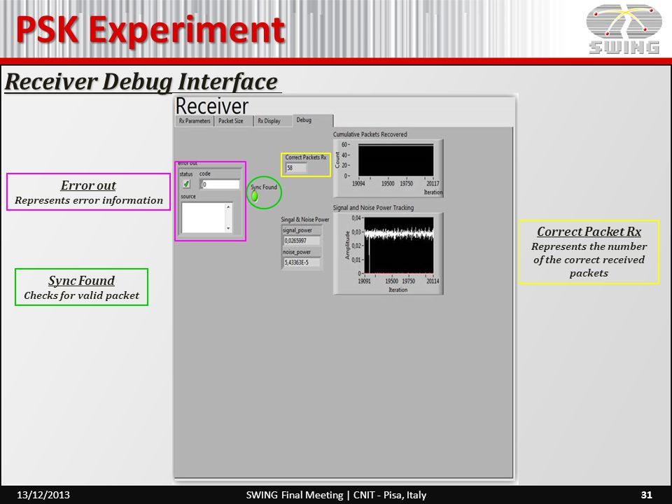 PSK Experiment Receiver Debug Interface Error out Correct Packet Rx