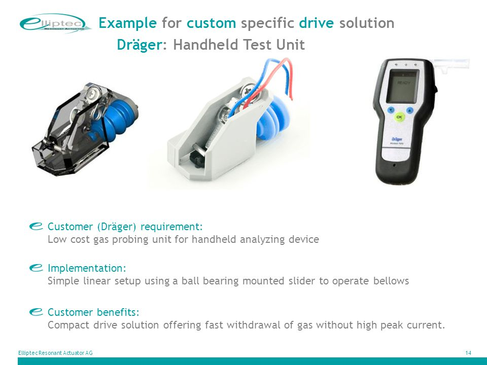 Example for custom specific drive solution Dräger: Handheld Test Unit