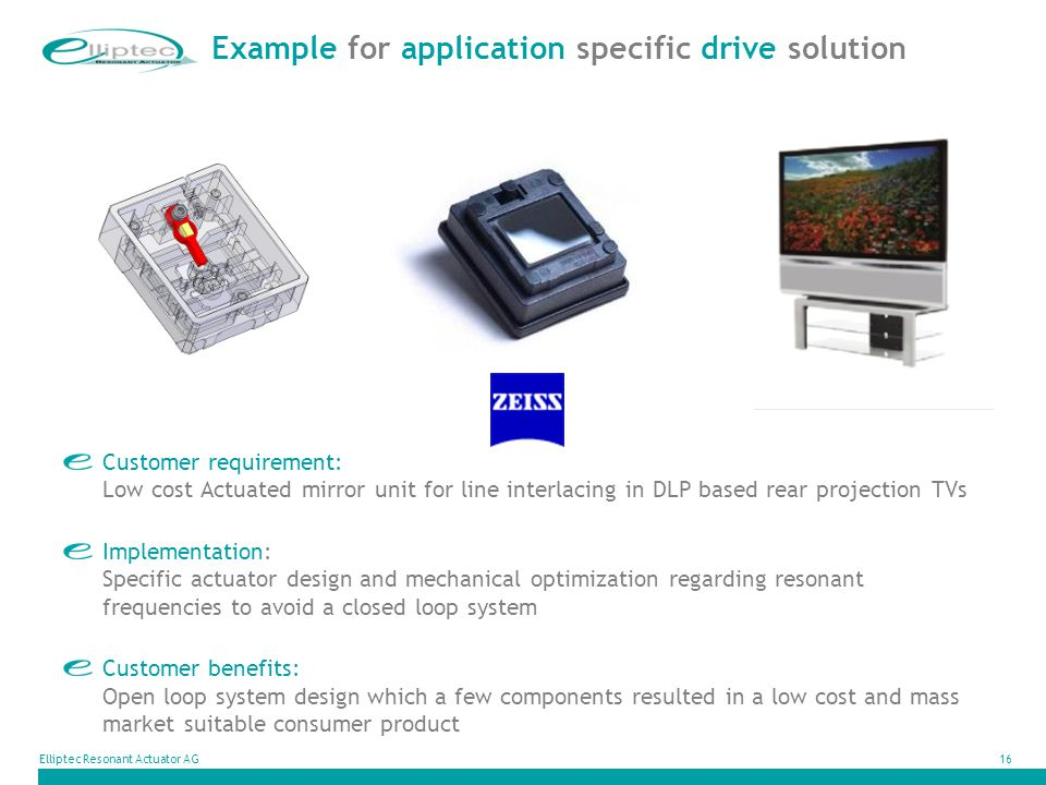 Example for application specific drive solution